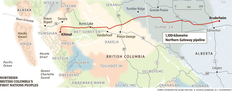 Voices of Resistance to the Northern Gateway Pipeline - The