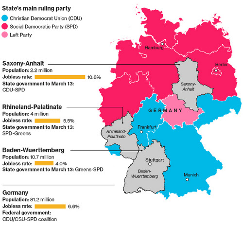 Germany's regional elections