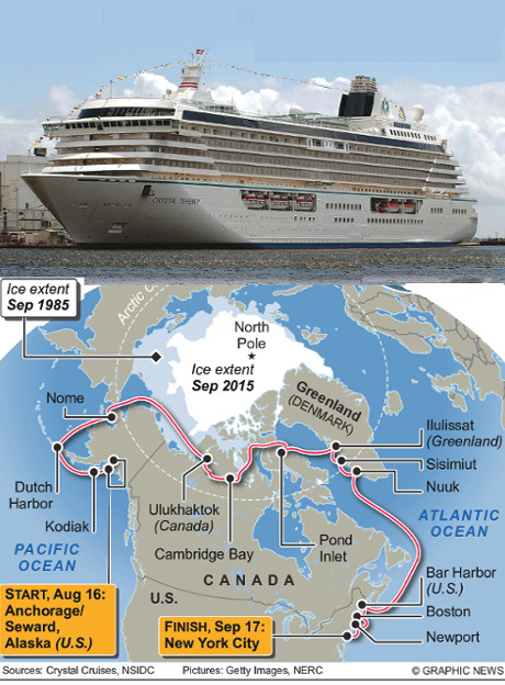 Crystal Serenity crossing the Northwest Passage.