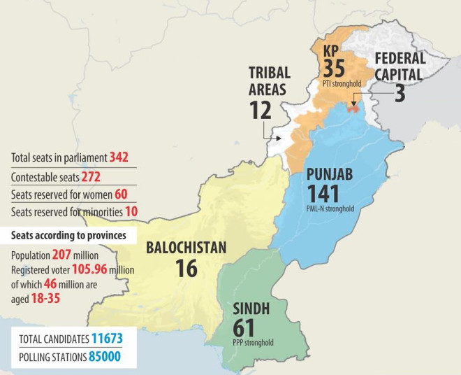 Elections in Pakistan: A Populist Moment? - The Bullet