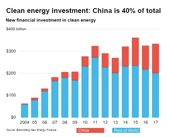 https://socialistproject.ca/content/uploads/2019/05/clean-energy-investment.png